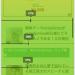 PtengineとGoogleアナリティクス比較!アクセス解析ツール初心者はPTエンジンがおすすめ!